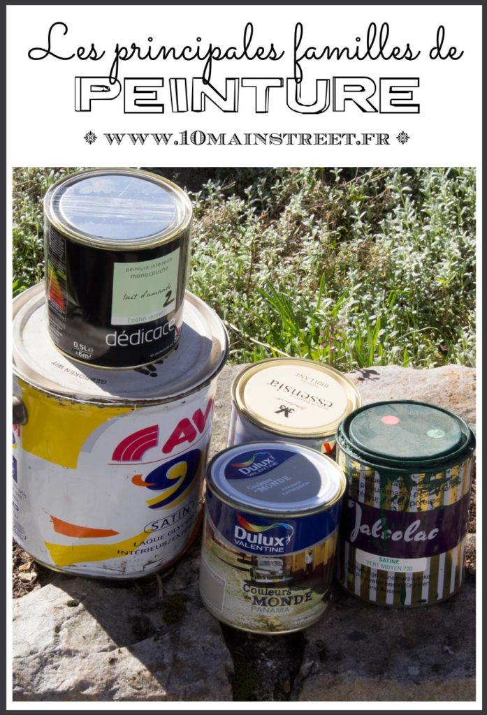 Les différentes peintures pour l'usage domestique | acrylique & glycérophtalique