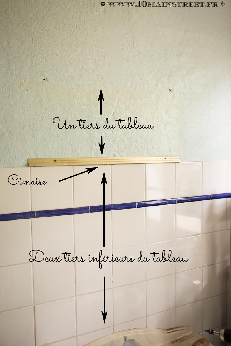 Accrocher Un Tableau Lourd Au Mur comment accrocher un tableau lourd avec de la cimaise