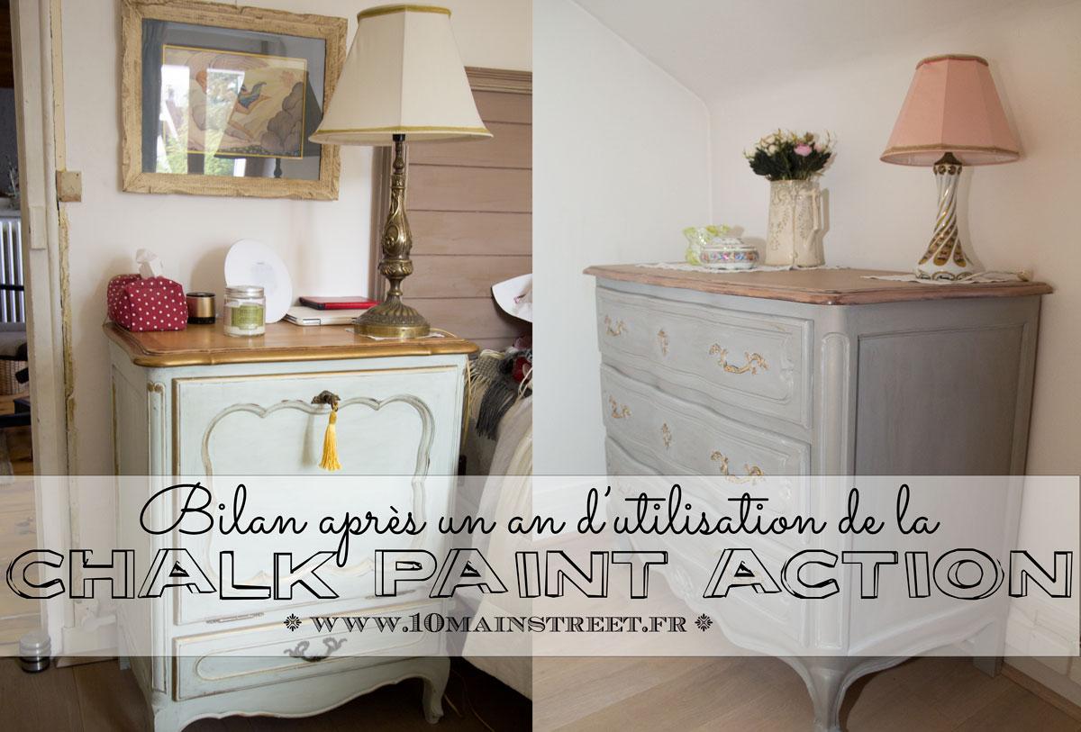 ActionBilan An Chalk Après Un D'utilisation Paint La SMVpzUq